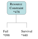 Resource-Constraint.png