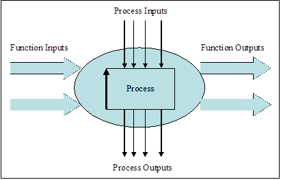 Process-Output.png